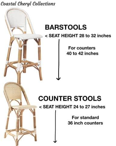 Difference between barstools and counter stools